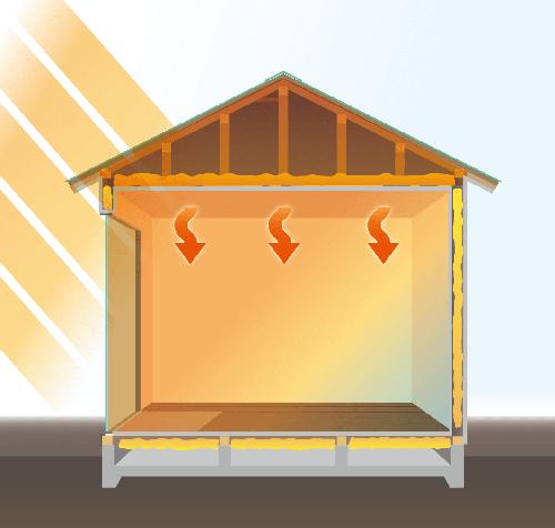 暑い家の例
