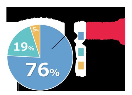 日本の住宅の断熱事情